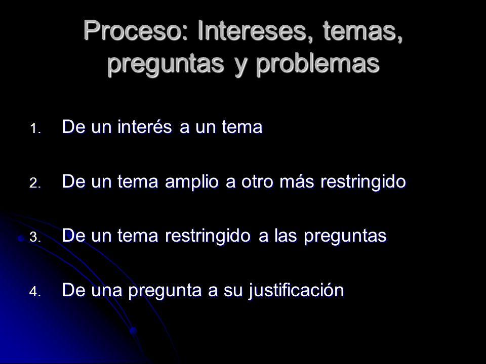 Proceso: Intereses, temas, preguntas y problemas