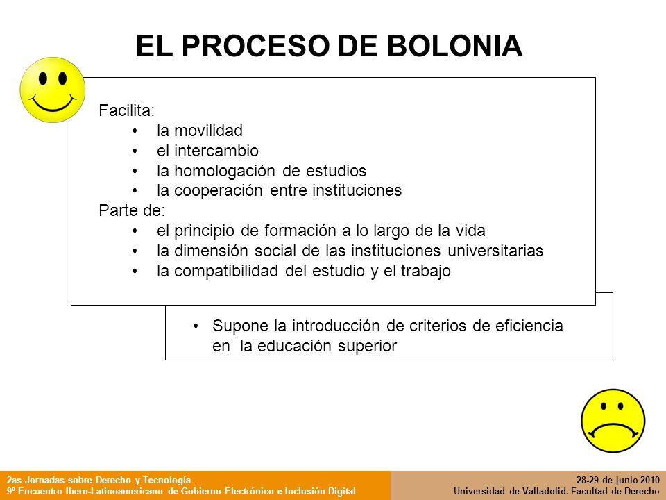 EL PROCESO DE BOLONIA Facilita: la movilidad el intercambio