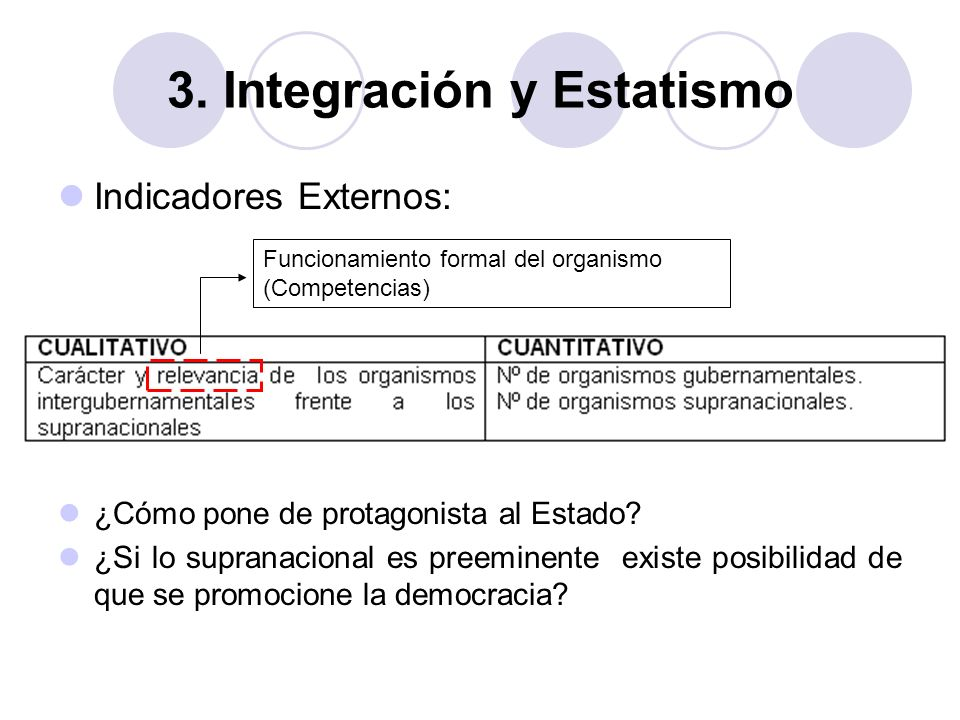 3. Integración y Estatismo