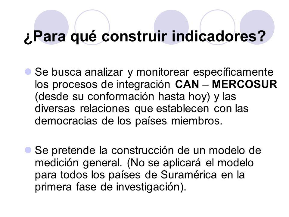 ¿Para qué construir indicadores
