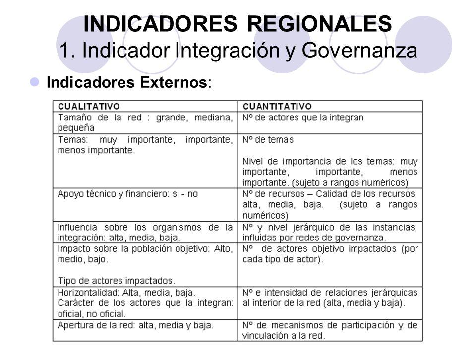 INDICADORES REGIONALES 1. Indicador Integración y Governanza