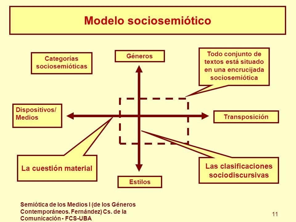 Modelo sociosemiótico