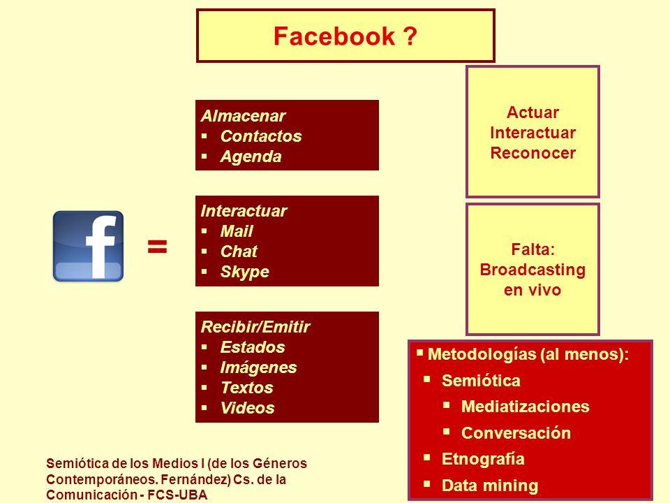 = Facebook Actuar Interactuar Almacenar Reconocer Contactos Agenda