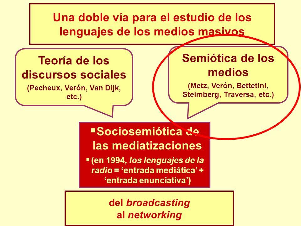 Una doble vía para el estudio de los lenguajes de los medios masivos