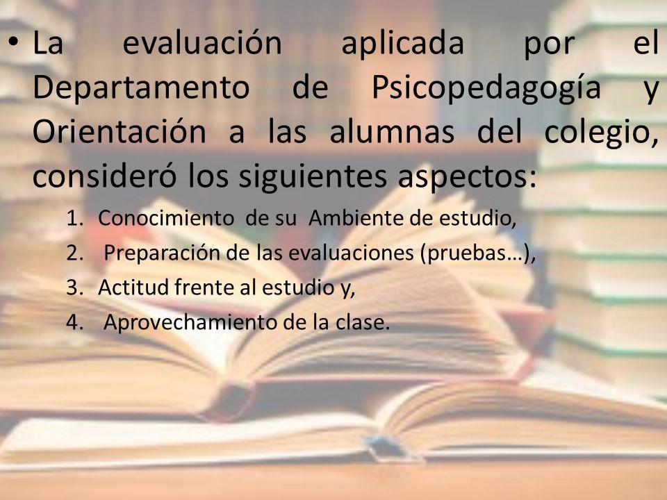 La evaluación aplicada por el Departamento de Psicopedagogía y Orientación a las alumnas del colegio, consideró los siguientes aspectos: