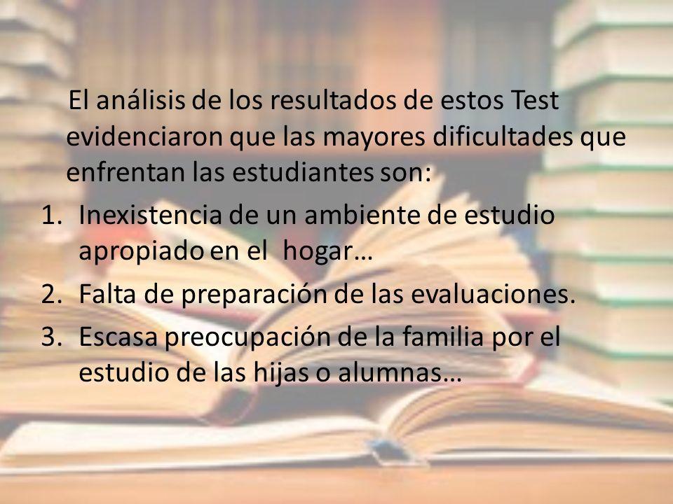 El análisis de los resultados de estos Test evidenciaron que las mayores dificultades que enfrentan las estudiantes son: