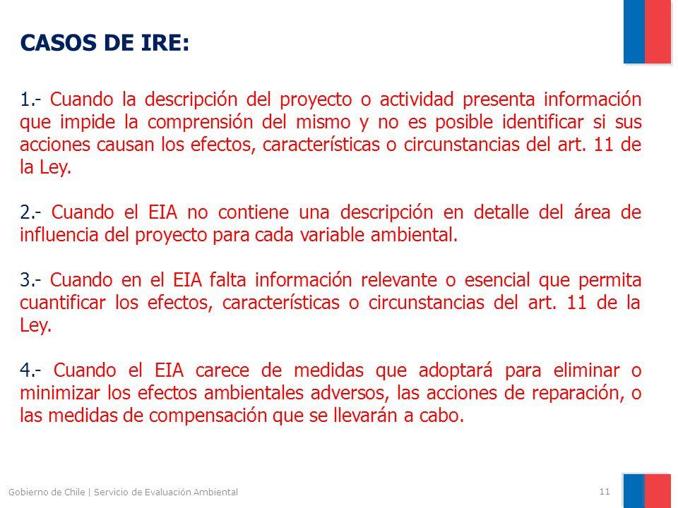 CASOS DE IRE: