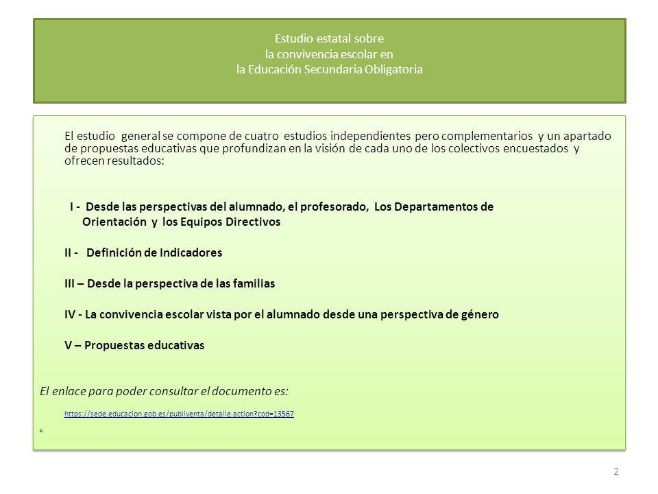 Orientación y los Equipos Directivos II - Definición de Indicadores