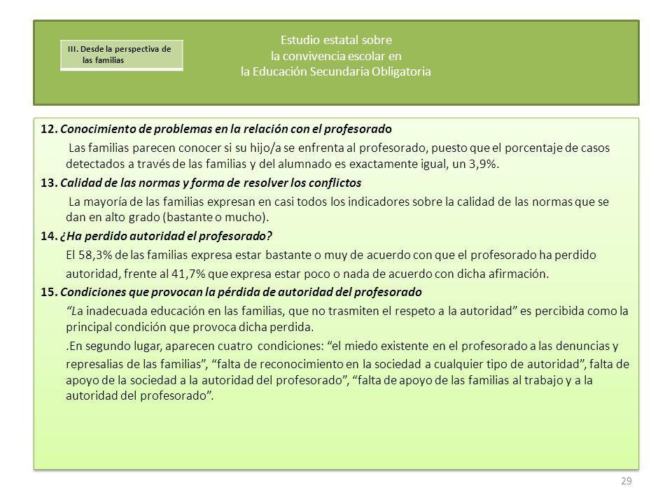 12. Conocimiento de problemas en la relación con el profesorado