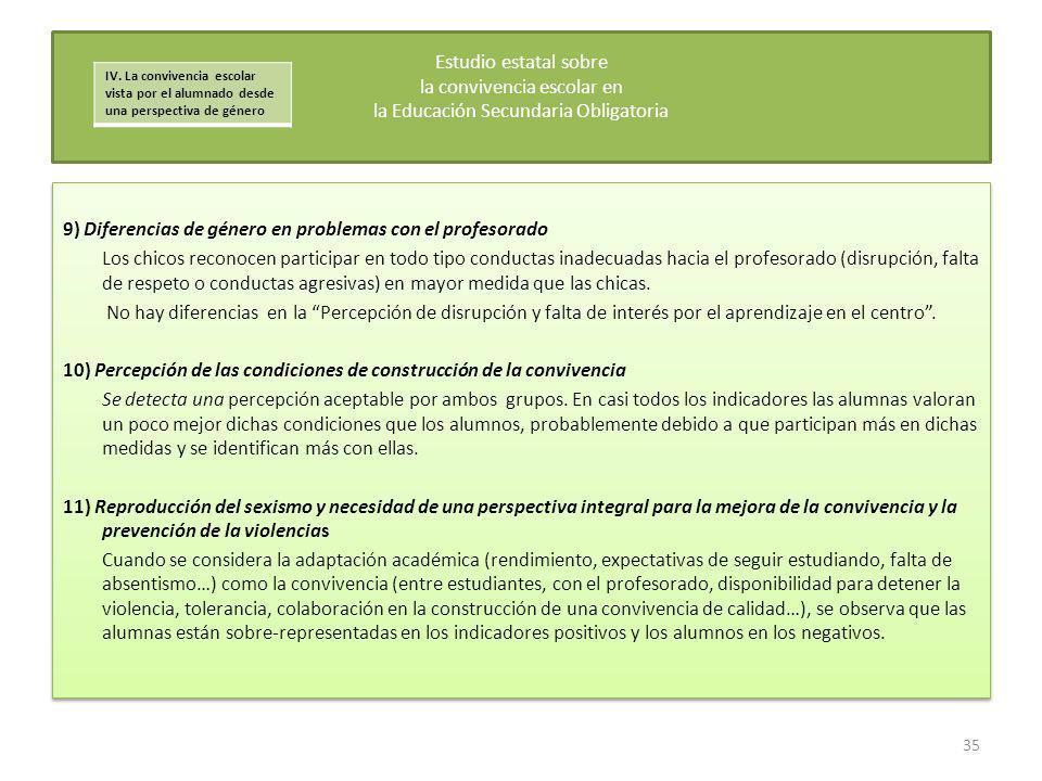 9) Diferencias de género en problemas con el profesorado