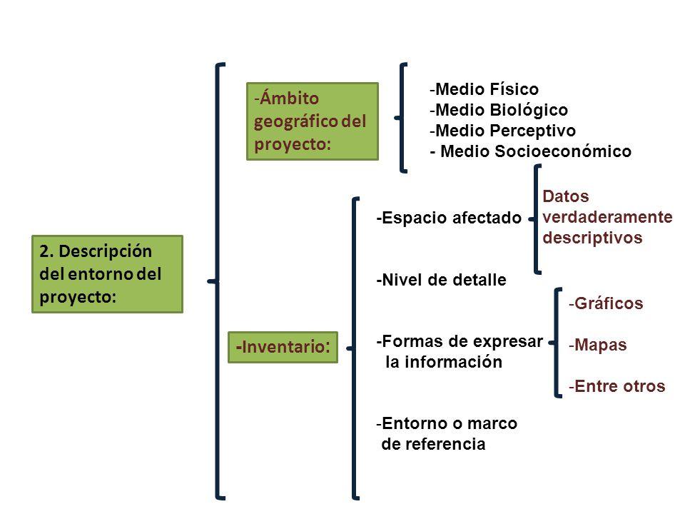 2. Descripción del entorno del proyecto: