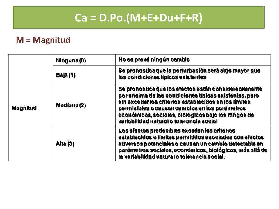 Ca = D.Po.(M+E+Du+F+R) Ca = D.Po.(M+E+Du+F+R) M = Magnitud Magnitud