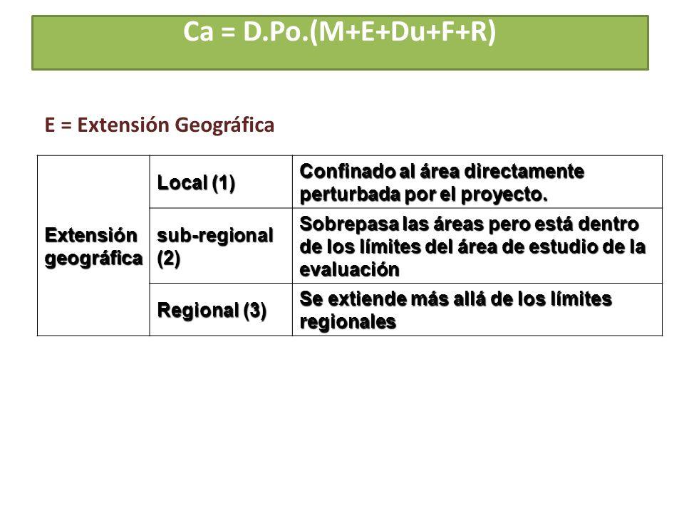Ca = D.Po.(M+E+Du+F+R) E = Extensión Geográfica Extensión geográfica