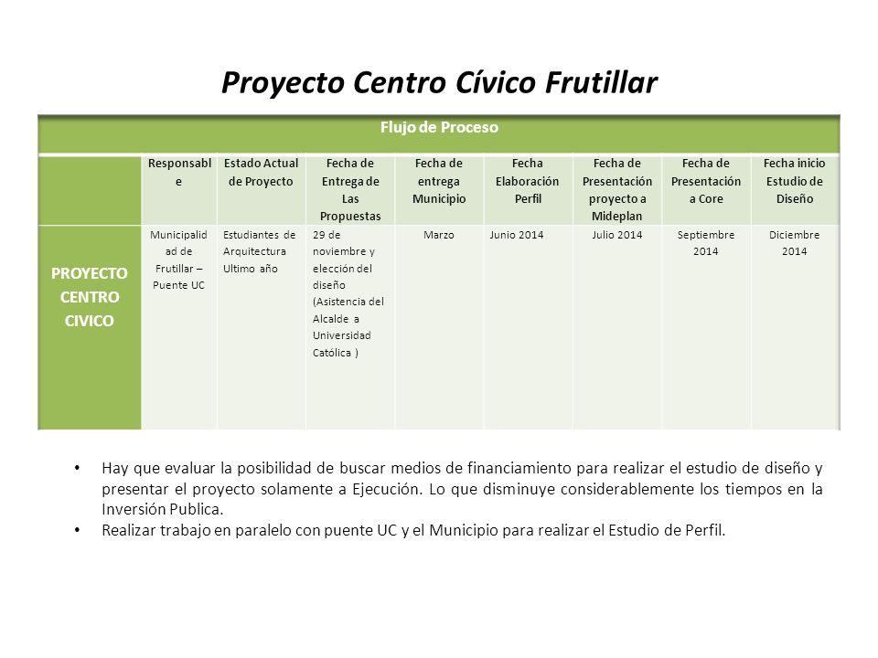 Proyecto Centro Cívico Frutillar