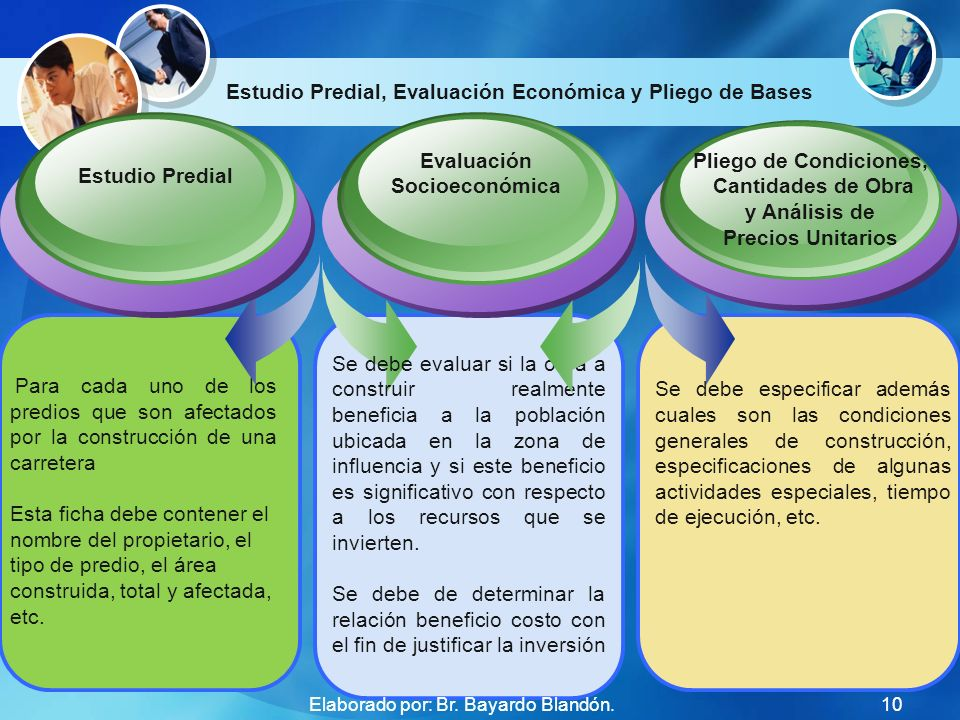 Estudio Predial, Evaluación Económica y Pliego de Bases