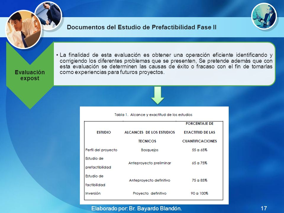 Documentos del Estudio de Prefactibilidad Fase II