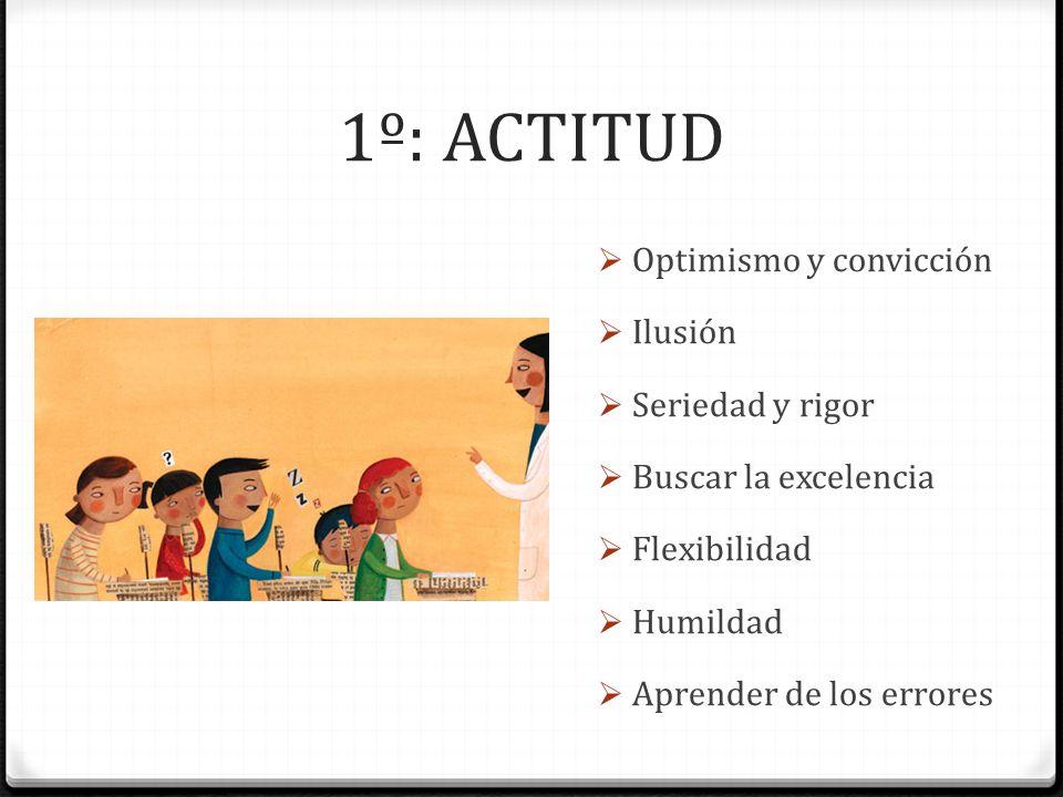 1º: ACTITUD Optimismo y convicción Ilusión Seriedad y rigor