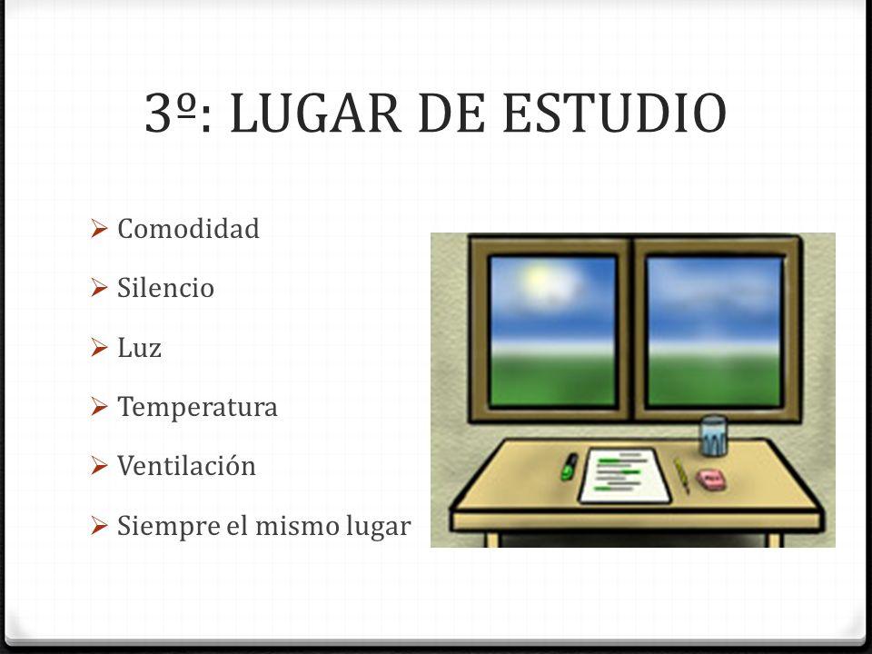 3º: LUGAR DE ESTUDIO Comodidad Silencio Luz Temperatura Ventilación