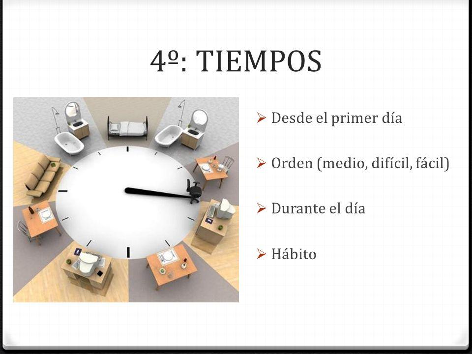 4º: TIEMPOS Desde el primer día Orden (medio, difícil, fácil)