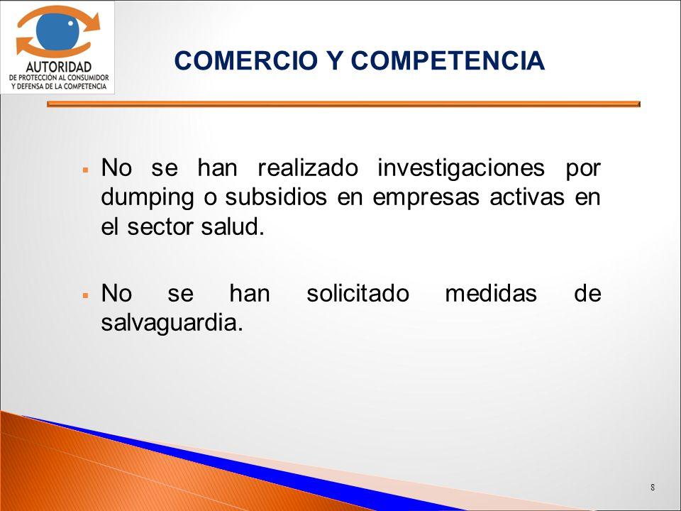 COMERCIO Y COMPETENCIA