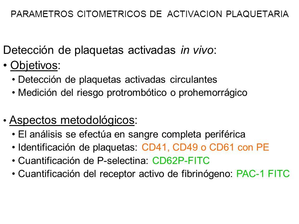 PARAMETROS CITOMETRICOS DE ACTIVACION PLAQUETARIA