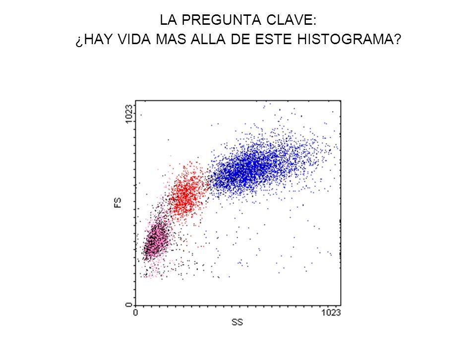 LA PREGUNTA CLAVE: ¿HAY VIDA MAS ALLA DE ESTE HISTOGRAMA