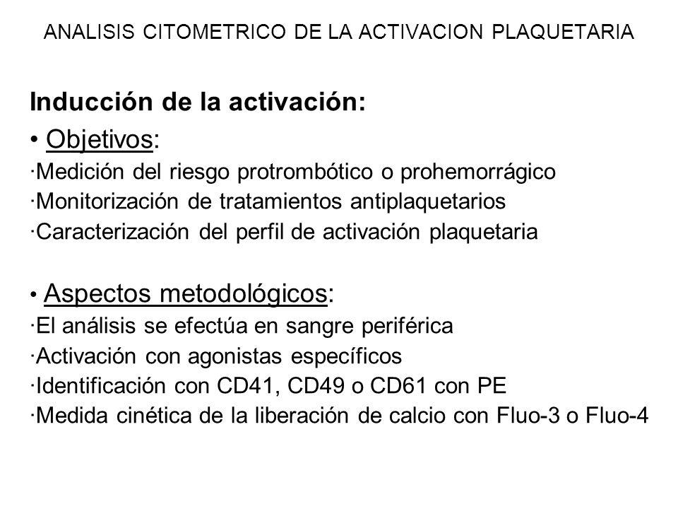 ANALISIS CITOMETRICO DE LA ACTIVACION PLAQUETARIA
