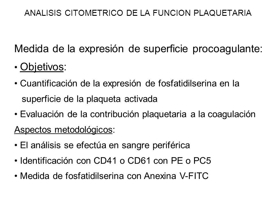 ANALISIS CITOMETRICO DE LA FUNCION PLAQUETARIA