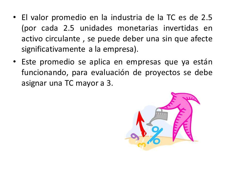 El valor promedio en la industria de la TC es de 2. 5 (por cada 2