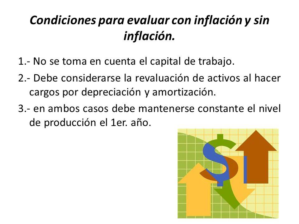 Condiciones para evaluar con inflación y sin inflación.