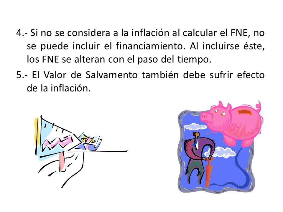 4.- Si no se considera a la inflación al calcular el FNE, no se puede incluir el financiamiento.