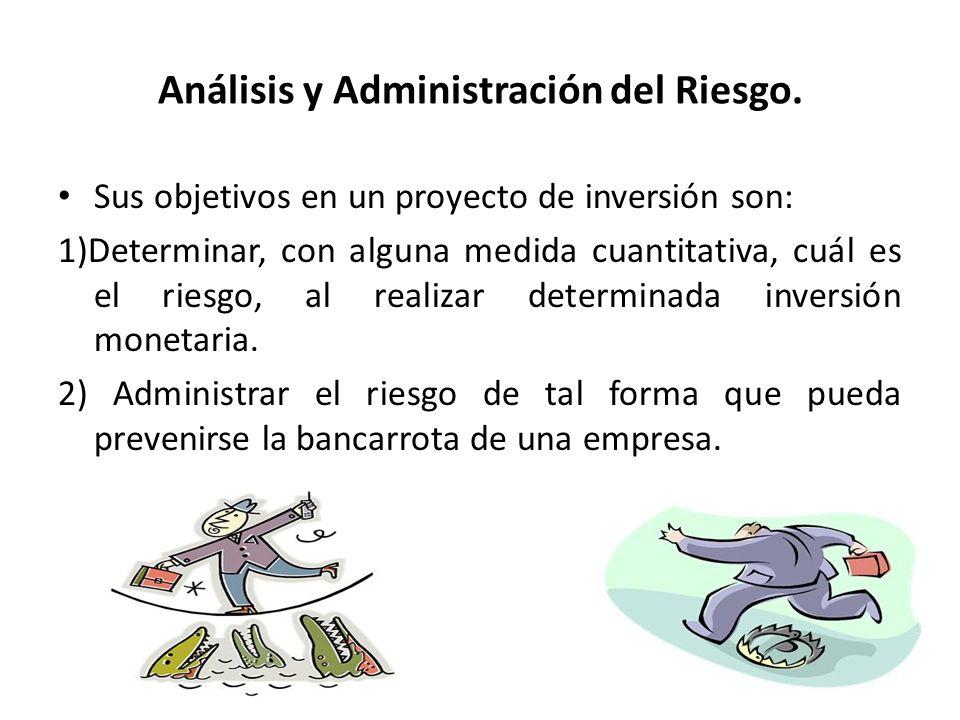 Análisis y Administración del Riesgo.