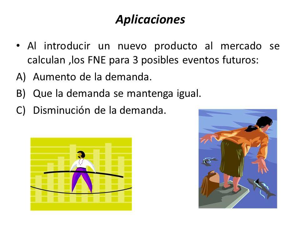 Aplicaciones Al introducir un nuevo producto al mercado se calculan ,los FNE para 3 posibles eventos futuros: