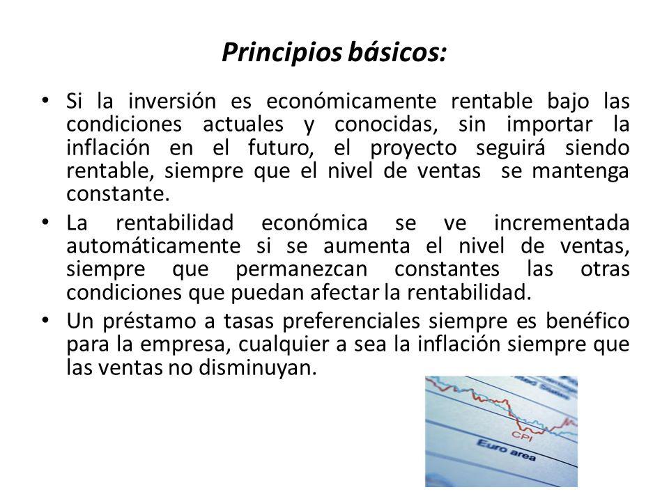 Principios básicos: