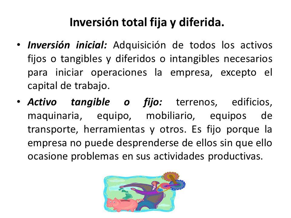 Inversión total fija y diferida.