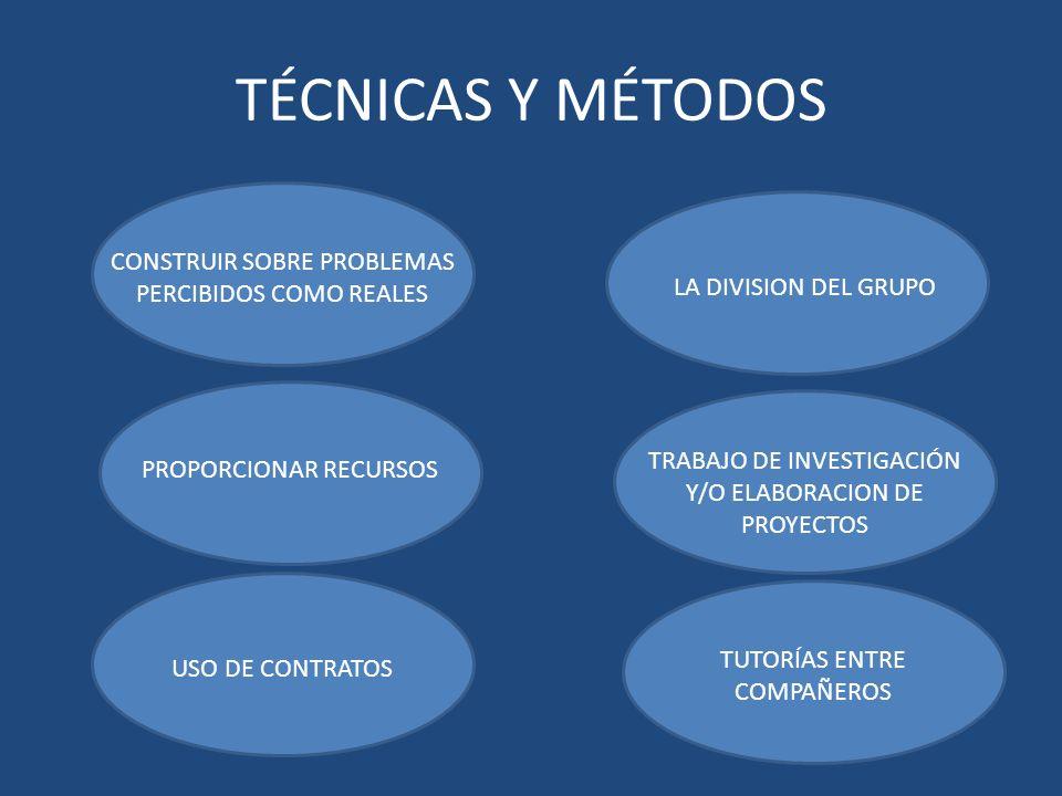 TÉCNICAS Y MÉTODOS CONSTRUIR SOBRE PROBLEMAS PERCIBIDOS COMO REALES
