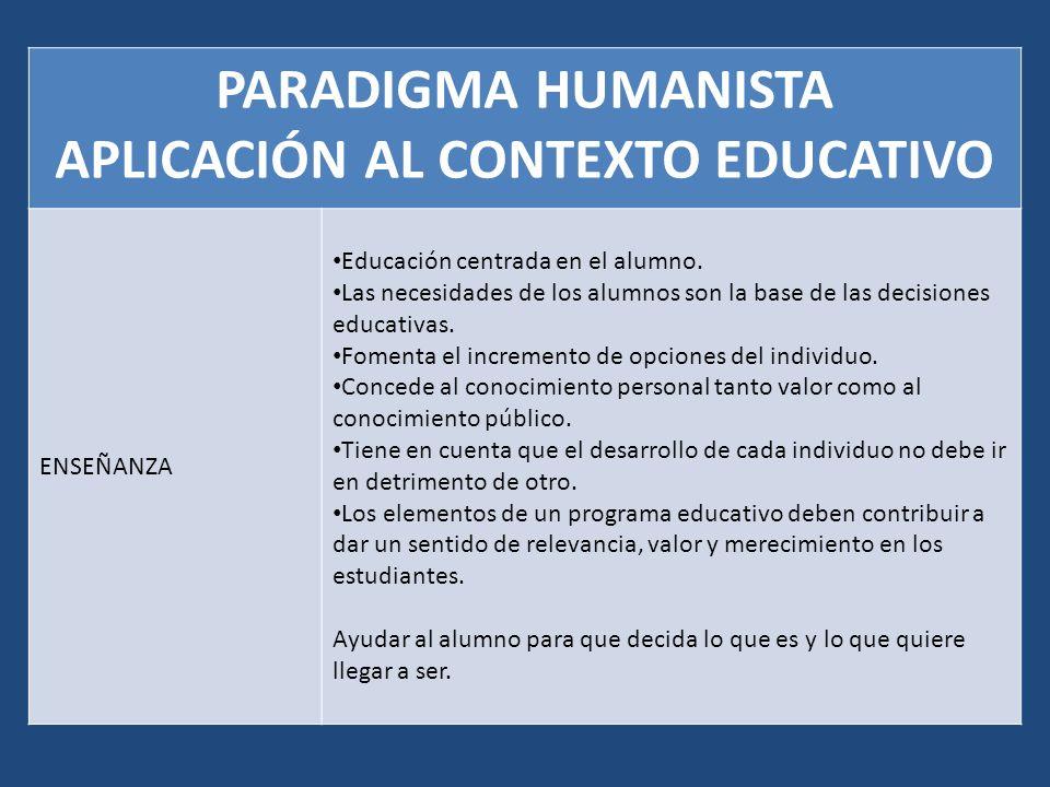 APLICACIÓN AL CONTEXTO EDUCATIVO
