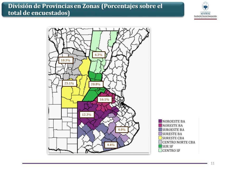 División de Provincias en Zonas (Porcentajes sobre el total de encuestados)