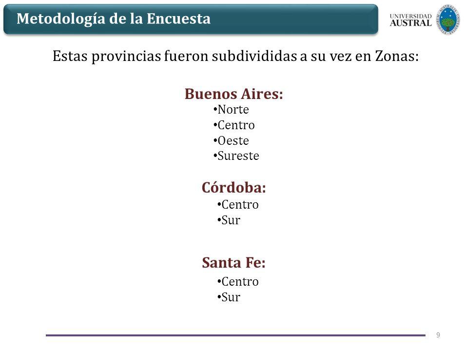 Estas provincias fueron subdivididas a su vez en Zonas: