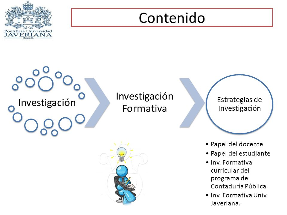 Contenido Investigación Formativa Investigación