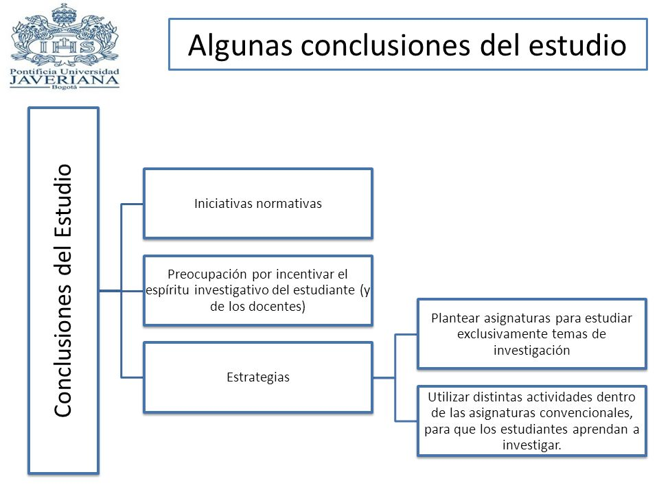 Algunas conclusiones del estudio
