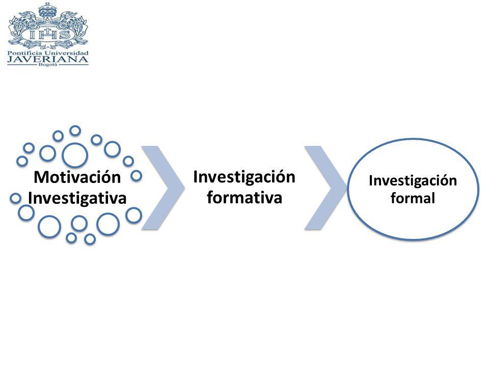 Motivación Investigativa Investigación formativa