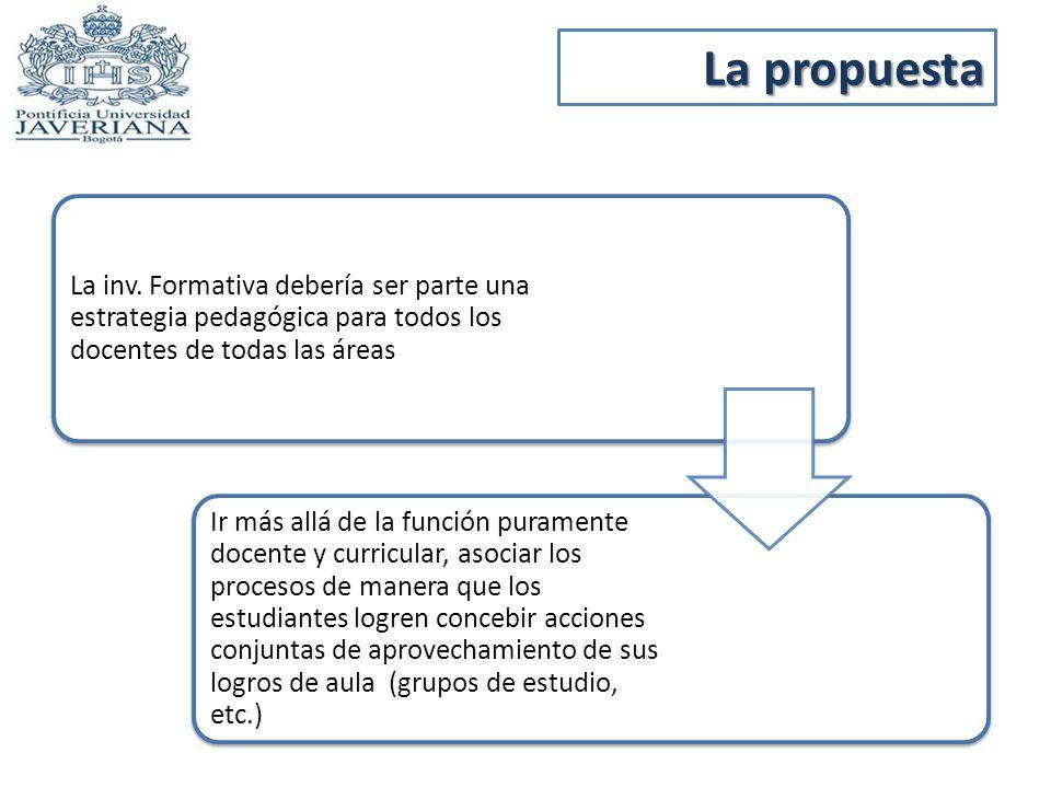 La propuesta La inv. Formativa debería ser parte una estrategia pedagógica para todos los docentes de todas las áreas.