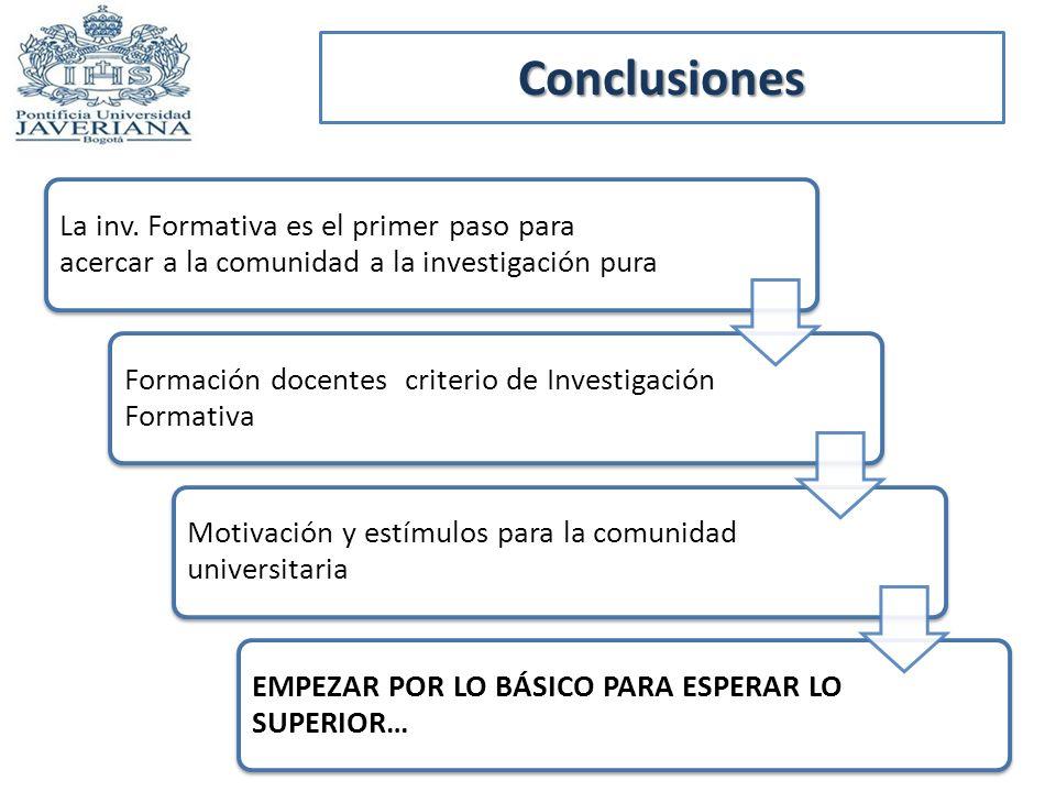 Conclusiones La inv. Formativa es el primer paso para acercar a la comunidad a la investigación pura.