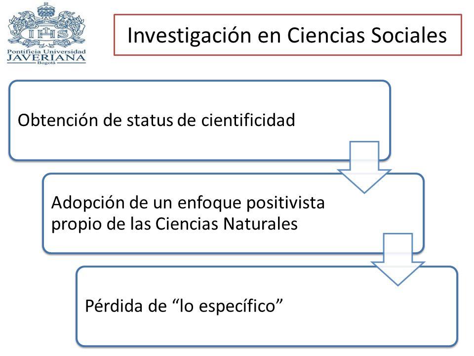 Investigación en Ciencias Sociales