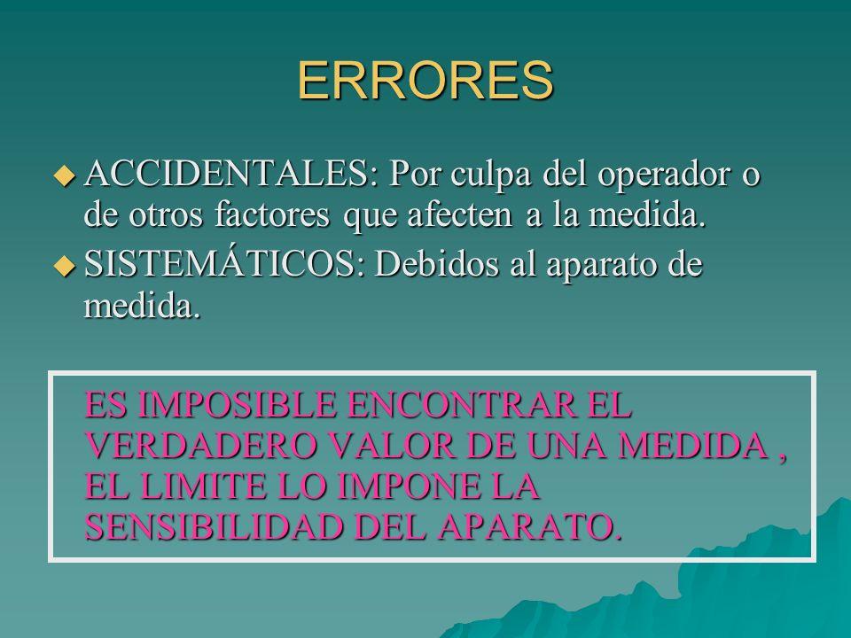 ERRORES ACCIDENTALES: Por culpa del operador o de otros factores que afecten a la medida. SISTEMÁTICOS: Debidos al aparato de medida.