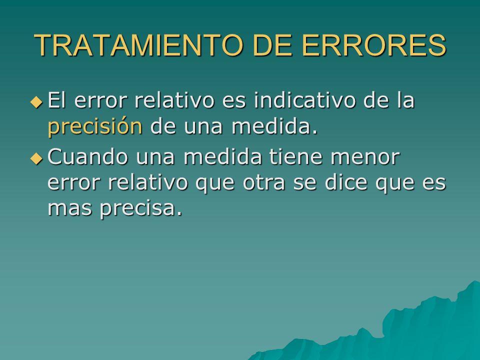 TRATAMIENTO DE ERRORES