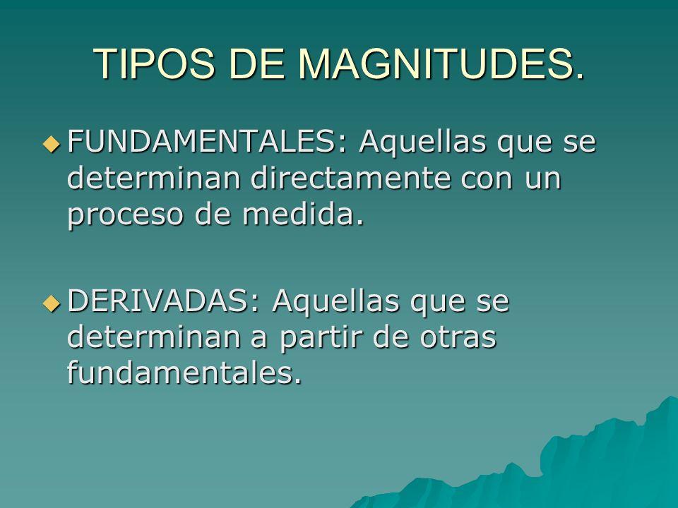 TIPOS DE MAGNITUDES.FUNDAMENTALES: Aquellas que se determinan directamente con un proceso de medida.