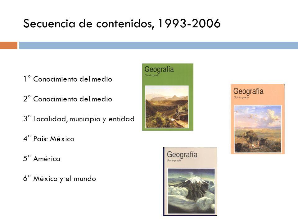 Secuencia de contenidos, 1993-2006