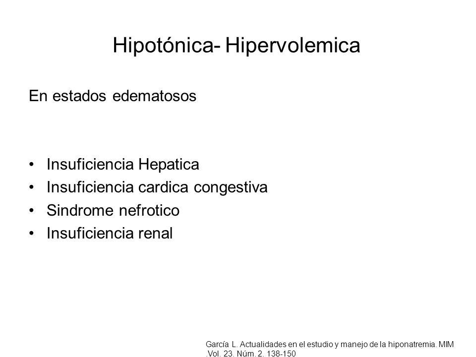 Hipotónica- Hipervolemica